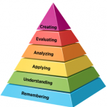 online learning Model